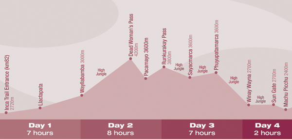 inca_trail_cross_section_600px